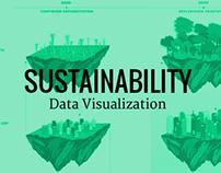 Visualization Marathon