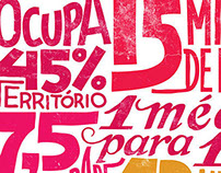 Typography map of Brazil