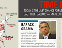 Time is up- Newspaper Inforgraphic