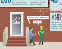 DZone Points Announcement