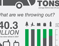 """Wasted?"" infographic - facts on recycling and waste"