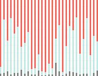Visualizing Consumer Behaviour & Online Media
