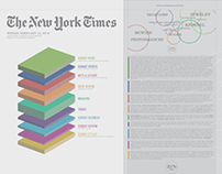 New York Times Content Visualization