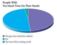 Diagrams and Charts 1