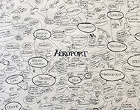 Airport Experience Mindmapping