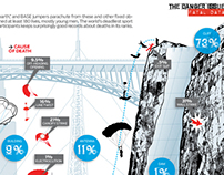 BASE Jumping Cause of Death Information Graphic