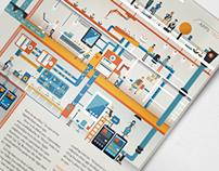 Editorial Illustration: Holland Herald magazine
