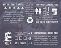 Electronic Waste Products