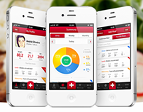 My Diet Diary - iPhone App Design Concept