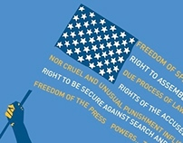 ACLU Annual Report