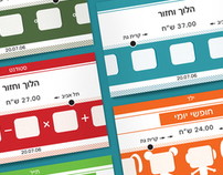 The re-Branding of Israel Railways