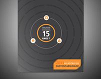 D.Gráfico e Digital: Relatório de Sustentabilidade 2011