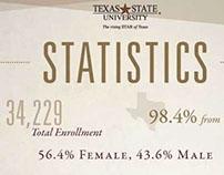 TX State Statistics