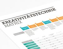 Creativity Technique Matrix