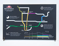 'Ride the Failure' Toronto Subway Infographic