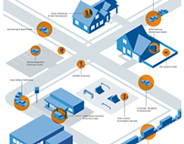 Capabilities infographic for Hughes Telematics