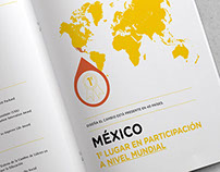 Impact Report – Design for Change Mexico