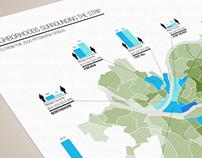 Pittsburgh Infographics