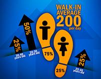 Walk-in-Progress
