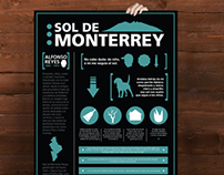 Poster Infographic