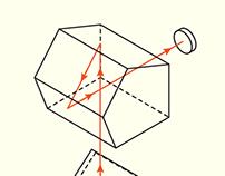 Prisms & Lenses