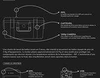 Typographie, sciences et design graphique