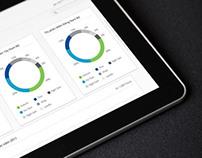 Ficometrix Sales Managment