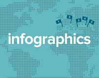 Infographics - 2013