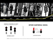 Fashionomics Infographic