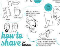 User manual - How to shave