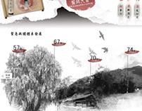 2011 消防局誓師大會網站