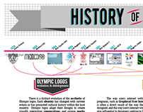 History of Graphic Design: Infographic
