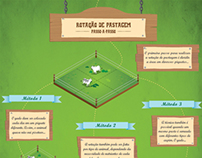 Crop Rotation Infographic