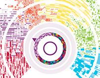 IBM Pure Data