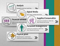 MediMarketing website redesign