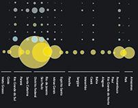 Infográfico| A Biblioteca no Brasil no Século XX