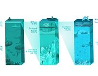 Infographic ~ Fresh Water