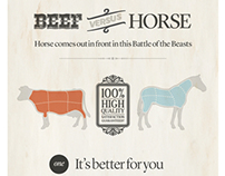 Infographic: Beef versus Horse