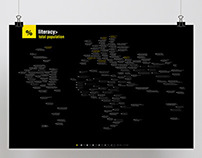 Mapa de Literacia - Infografia
