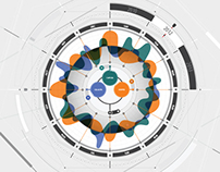 Macroscop - Interactive