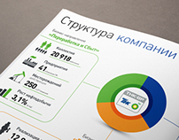 Young Specialist Brochure concept for TNK-BP