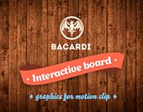 Bacardi Interactive board