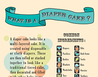Infographic: What's a Diaper Cake?