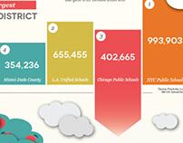 Chicago Public Schools Closings Infographic