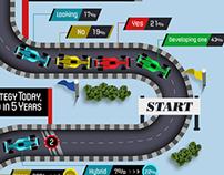 Avere Infographic