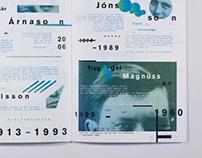 FÍT Booklet