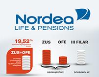 NORDEA IKZE - INFOGRAPHIC