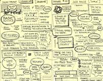 2013 99U Conference [Sketchnotes]
