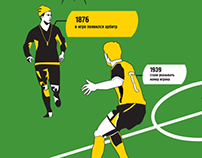 football evolution