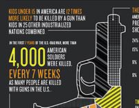 Gun Control Infographic
